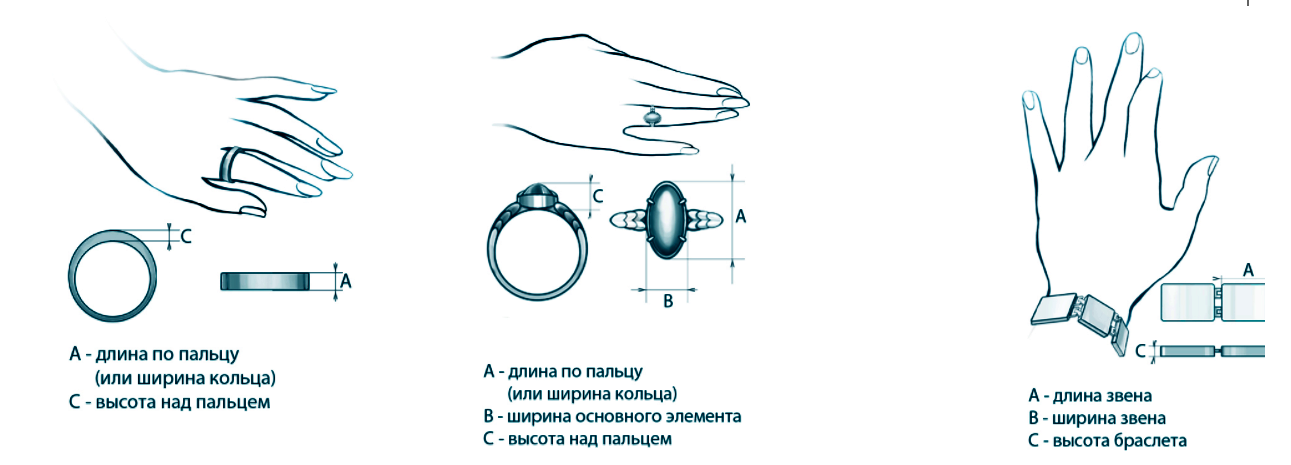 Что такое ширина кольца
